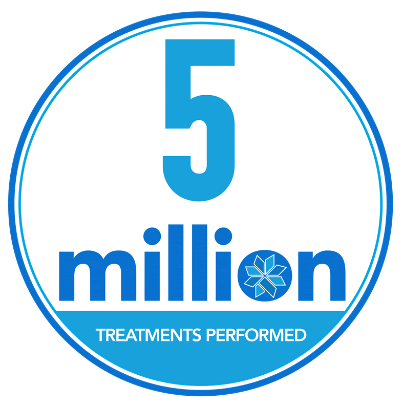 5 millions de traitements coolsculpting dans le monde